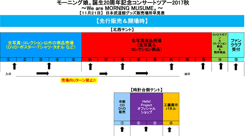 一人で行くモーニング娘。誕生20周年記念コンサートツアー 2017秋〜We are MORNING MUSUME。〜 私達は30娘。 YouTube動画>8本 ->画像>112枚