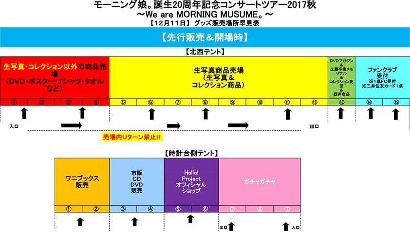 一人で行くモーニング娘。誕生20周年記念コンサートツアー 2017秋〜We are MORNING MUSUME。〜 私達は 42娘。 YouTube動画>10本 ->画像>243枚